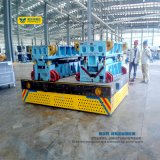 Steuerbarer materieller übergebenschlußteil für Gussteil-Pflanzenmaschinen-Transport