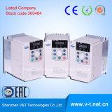 Verdrängung-Maschine Wechselstrom-Laufwerk
