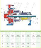 Proceso químico horizontal con certificado CE Bomba de suministro de agua