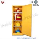 22-Galon de Gevaarlijke Chemische Brandbare Kabinetten van de Opslag voor Chemische producten Osha1910.106