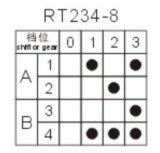 4 위치를 가진 고열 로터리 스위치 (RT234-8)