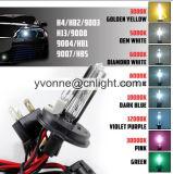 LED 대 숨겨지은 헤드라이트: 어느 것이 더 밝은가? H4 35W 55W 안녕 Lo 겹살 차 크세논 헤드라이트에 의하여 숨겨지은 전구 램프 장비를 한 쌍이 되십시오