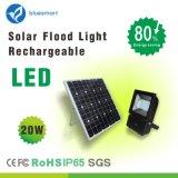 iluminación solar del jardín al aire libre de 20W LED con el panel de Salor