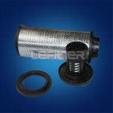 Petrochemische Industrie hydraulische Hydac Filter Ofu Filter-Karre