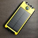Orden de OEM es agradable Banco de la Energía Solar de gran eficiencia.