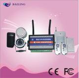 GPRS GSM Wieless интеллектуальная система подачи сигналов тревоги