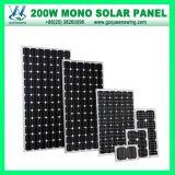 Comitato solare monocristallino del sistema 200W PV di energia solare (QW-M200W)