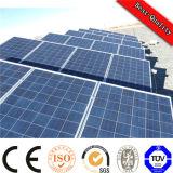 Ce CEI TUV mono poly de haute qualité/ Fabricant de panneaux solaires