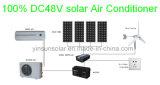 100% Solar-an der Wand befestigte Riss-Klimaanlage Gleichstrom-24V 18000BTU