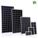 painel Photovoltaic Monocrystalline da célula solar da C.C. 265W