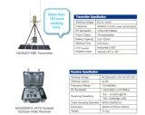 Video sistema senza fili della ricevente e del trasmettitore per sorveglianza di visione notturna e di giorno