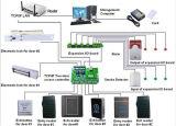 IP/TCP Zugriffssteuerungvorstand für 4 Türen (2004. Netz)