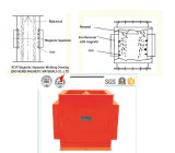 Permanente Magnetische Separator voor Chemisch product/Cement/Bouwmateriaal