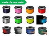 La couleur a changé impression 3D Filament ABS 1.75mm Blue Green Yellow Green de Température