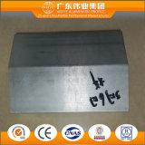 Het industriële Profiel van het Aluminium van China