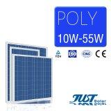el panel solar polivinílico 20W para la energía sostenible