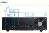 Amplificatore nero di PA dell'alloggiamento di alta qualità 3u Stardand di C-Yark