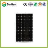280W 태양 에너지 시스템 사용 Molycrystalline 태양 전지판