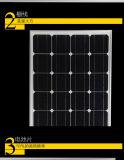 Высокая эффективность 100W моно панели солнечных фотоэлектрических солнечных батарей модуля