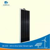 Delight tous d'éclairage intégré dans une rue lumière LED solaire