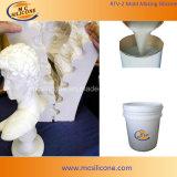 Muffa della statua del gesso che rende a RTV2 la gomma di silicone liquida