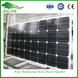 mono produtor dos painéis 150W solares