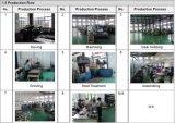 De Hydraulische RichtingKlep Monoblock van uitstekende kwaliteit voor Agricultrue