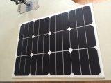 flexibler Sonnenkollektor 38W für Portalbeleuchtung-Anwendung