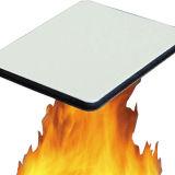 Panneau composite aluminium ignifuge