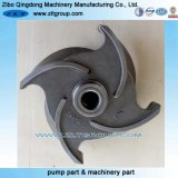 Stainless SteelまたはTitaniumのANSI Water Chemical Centrifugal Process Pump Part Pump Impeller