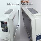 MD8000 Meditech Hospital Medical Monitor com a forma de onda de ECG de 7 derivações