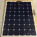 Comitato solare semi flessibile con esperienza del fornitore 160watt 27V del ODM