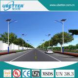 18650 12V 123.2ah Lithium-Batterie-Satz für Sonnenenergie