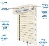 Roller persianas para los hogares Rolling Shutter Ciling cabeza de la puerta (Hz-FC0621)