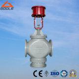 Válvula de controle de desvio pneumática do fluxo da maneira do tipo três (ZMAX)