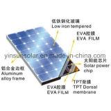 panneau solaire 65W pour le système d'alimentation solaire