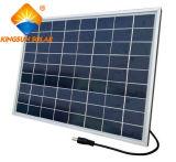 солнечная домашняя осветительная установка 10W с FM и USB