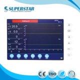 China fornecedor de equipamento médico de novo ventilador médico para UTI de adultos e pediátricos Ventilator S1100