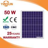 太陽系のための50W光起電太陽電池パネル