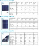 Poli modulo solare da 140W a 240W