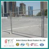 構築のための熱い浸された電流を通された一時塀のパネル