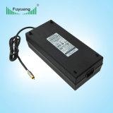 ULは12V 10A電池の料金を承認した