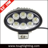 Indicatori luminosi universali del trattore di ovale LED di 5.5 pollici 24W