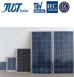 Poly picovolte module de l'énergie solaire 60W pour le marché de l'Iran