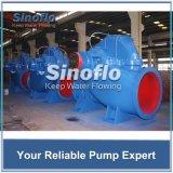 Pompes centrifuges de double aspiration d'API610 BB1 de pétrole fendu horizontal de cas