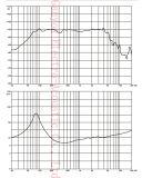 Gw-804A 8 Zoll 250W Effektivwert mit Ferrit-Magnet PA-Lautsprecher