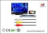 HDMI aan Kabel RCA