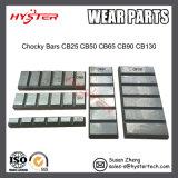 L'usure de extraction partie les barres bimétalliques de Chocky d'usure
