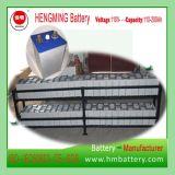Type Pocket de Hengming 110V110ah Kpm110 (1.2V 110Ah) batterie rechargeable de série de Kpm de batterie cadmium-nickel (batterie Ni-CD)