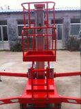 2016熱い販売の油圧エネルギーManlift中国製